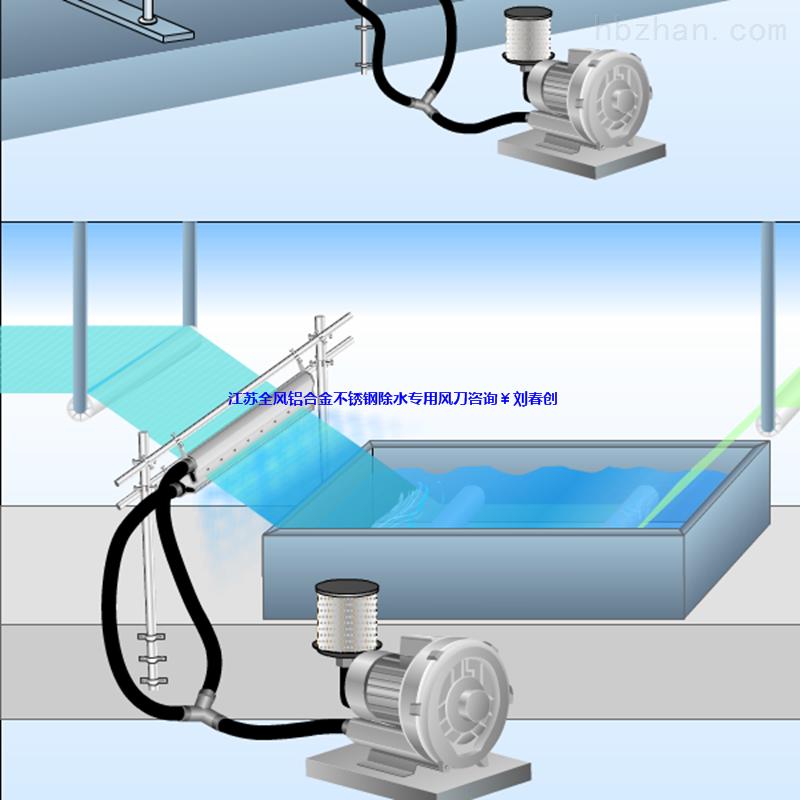 流水线吹膜铝合金除水风刀