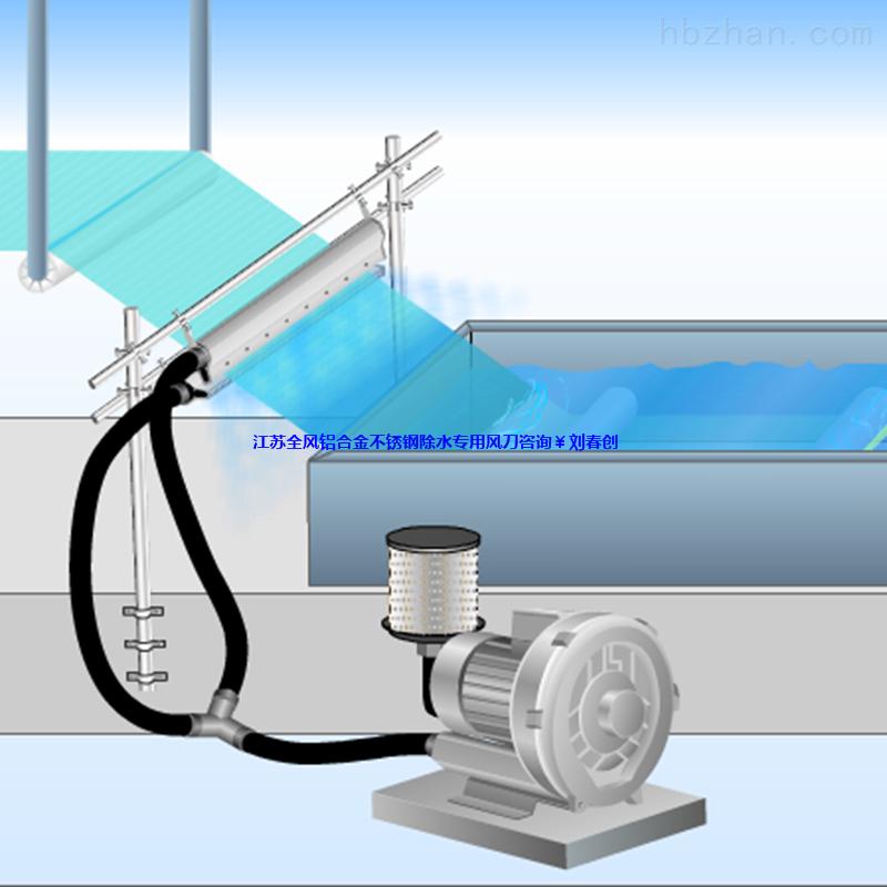 铝合金除水风刀