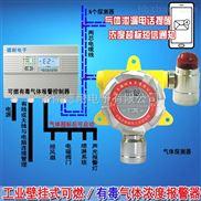 工业罐区氢气气体报警器,可燃气体报警仪可以接PLC系统吗?