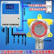 化工厂车间二氧化碳气体报警器,有害气体报警器可以接PLC系统吗?