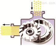 單級高剪切管線式分散機