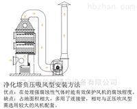 PP塑料廢氣吸收塔