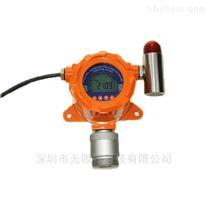 tvoc檢測儀,固定式VOC分析儀
