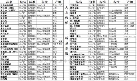 药用日本住友间苯二酚250克杀菌止痒现货