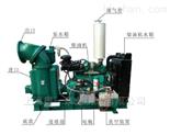 柴油機自吸泵