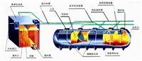 JHYT生活污水处理设备厂家