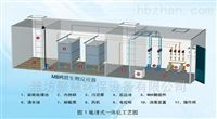 污水处理食品加工厂全自动污水处理设备