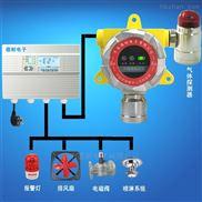 化工廠車間乙醇氣體報警器,防爆型可燃氣體探測器