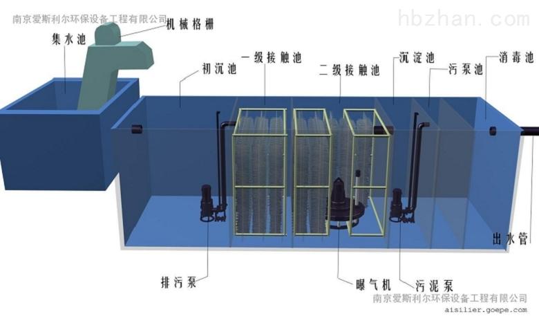 邢台小型污水处理设备