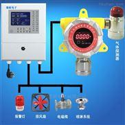 化工廠車間氟化氫報警器,氣體探測儀
