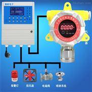 炼油厂柴油报警器,气体浓度报警器
