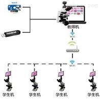 明美数码显微镜互动教学系统