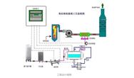 淺析摩爾比、反應溫度等對臭氧脫硫脫硝的影響