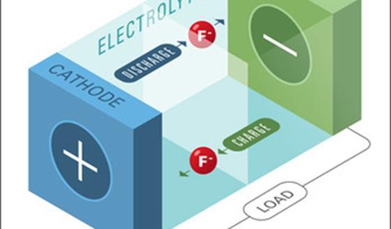 本田联合开发新一代氟离子电池:高能环保 可在室温下工作