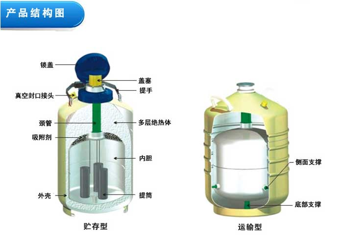 <strong><strong>百色液氮罐6升手提罐价格多少</strong></strong>