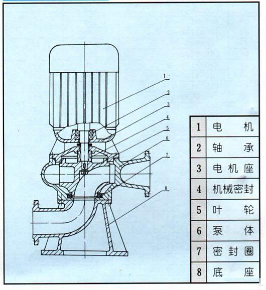 LW立式污水泵结构图