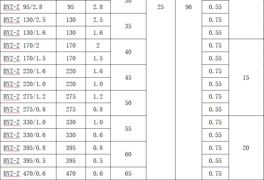 柱塞计量泵性能参数