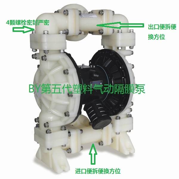固瑞克气动隔膜泵