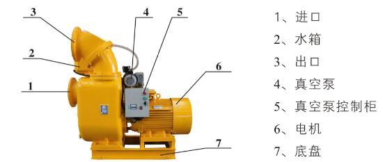 双自吸泵结构图