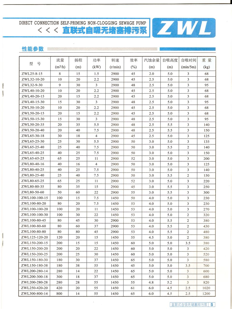 ZWL自吸排污泵参数表