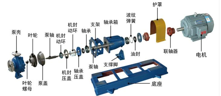 IH化工泵結構圖