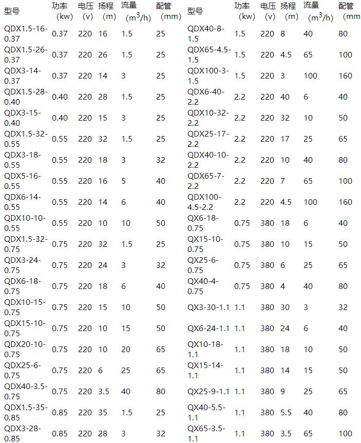 QDX潛水泵參數表