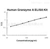 Human Granzyme A ELISA Kit